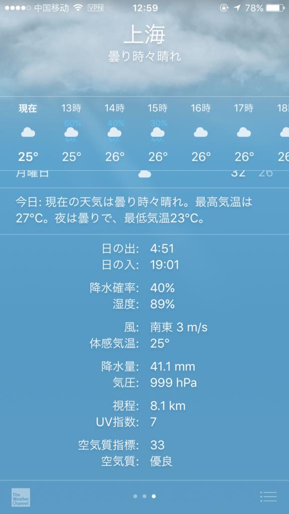 上海 6月の気候