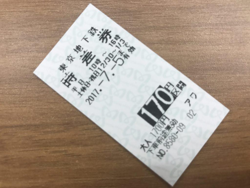 時差券 東京メトロ