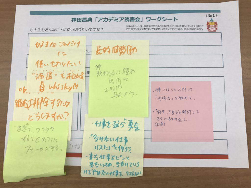読書会ワークシート