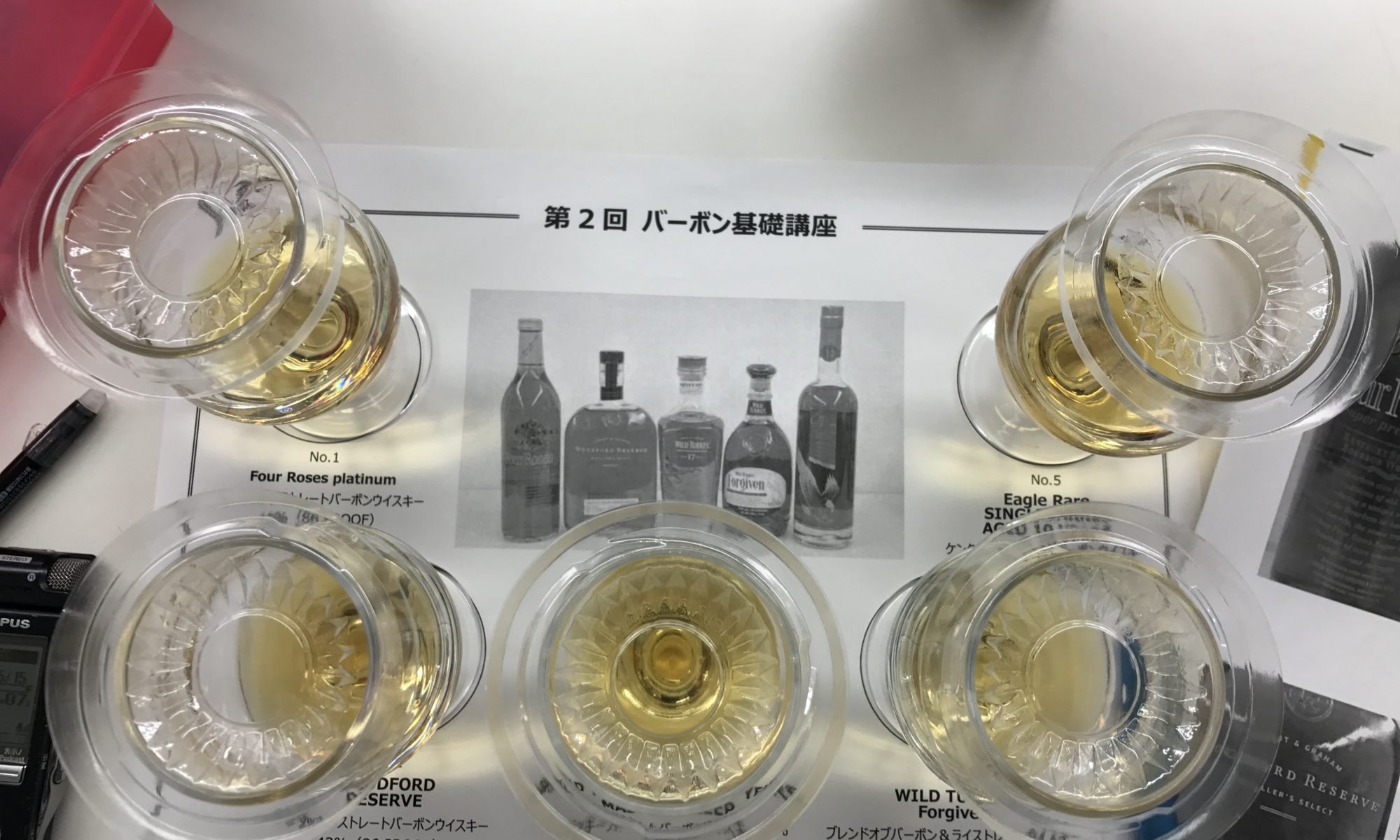 バーボン基礎講座 ウイスキー文化研究所